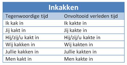 Inkakken ikzegniets.nl